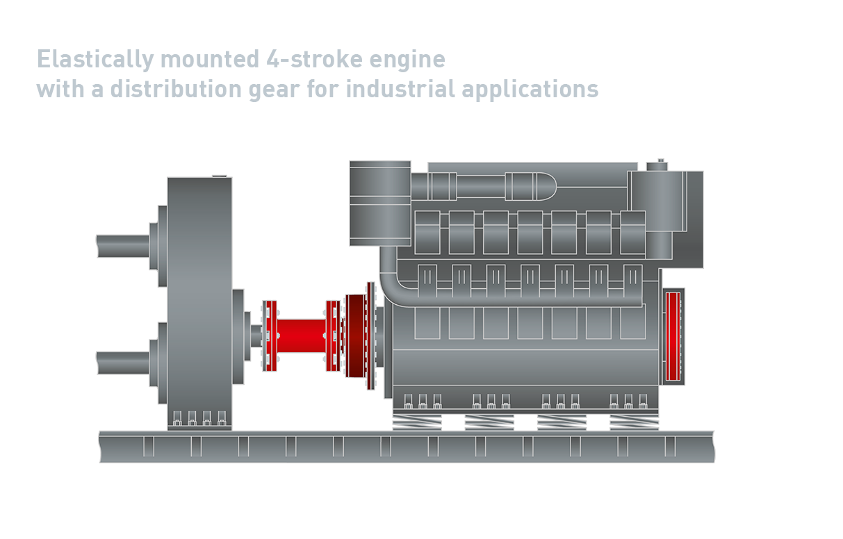 10 Elastically Mounted 4 Stroke Engine With A Distribution Gear For Industrial Applications