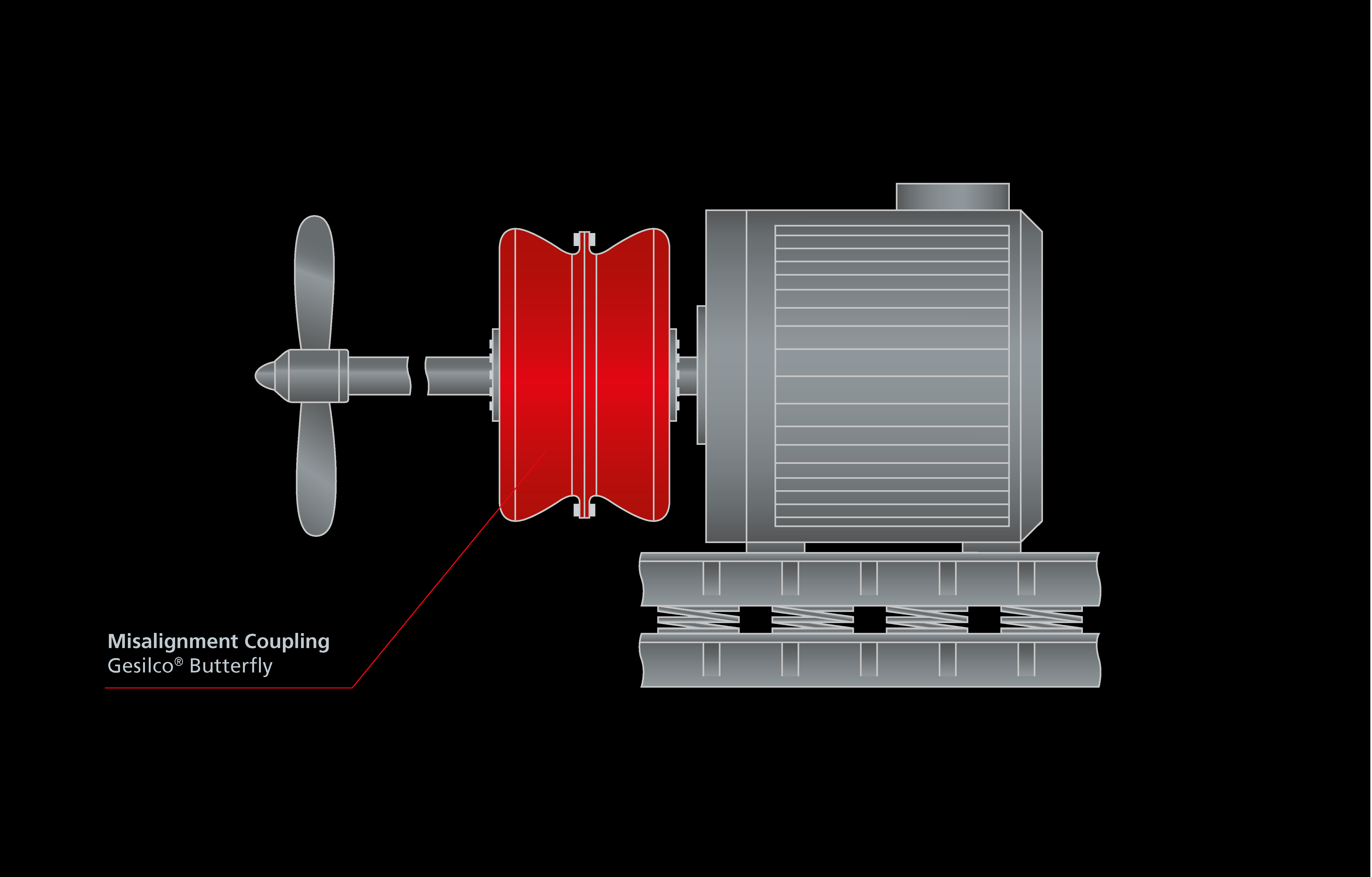 4 Elastically Mounted Electric Motor With A Direct Driven Propeller System