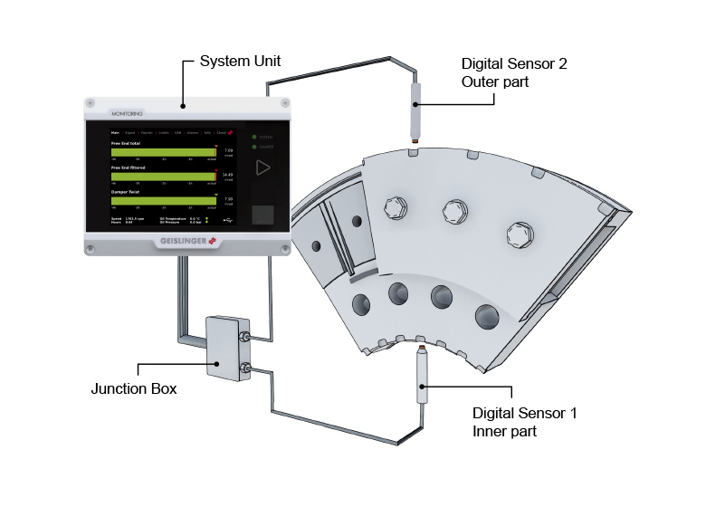 features of system unit